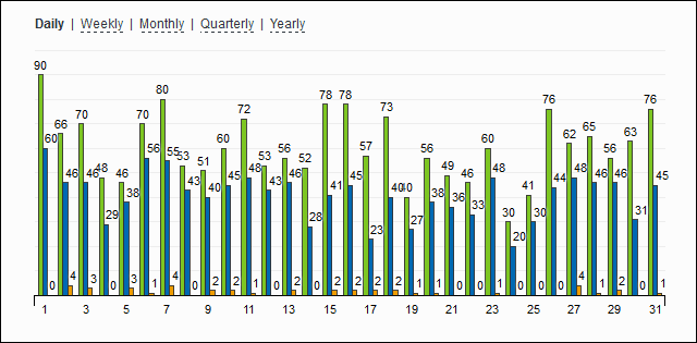 statcounter website analytics