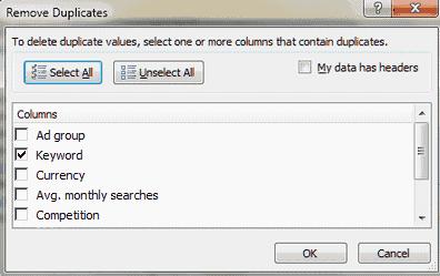 removing duplicate keywords