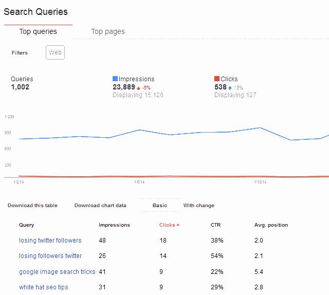 google search queries