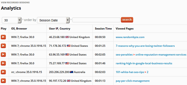 website traffic monitoring service