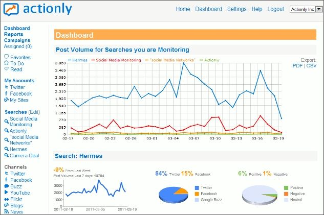 actionly social media monitoring
