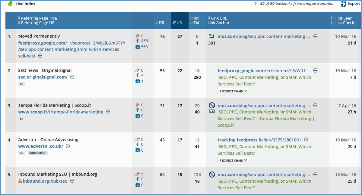 finding backlinks targets